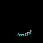 kundelinchi logo